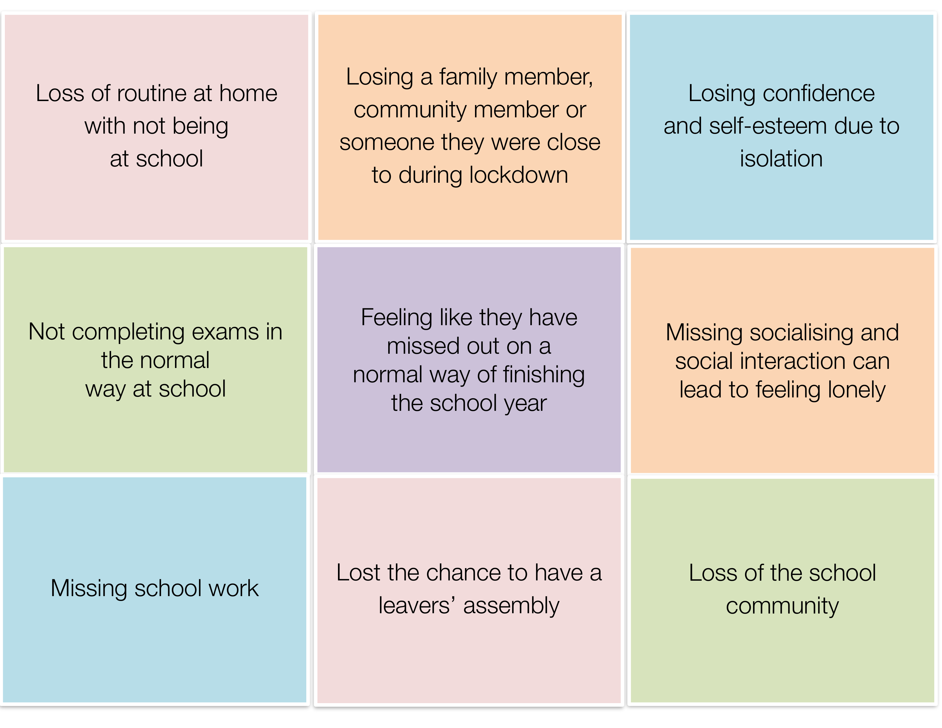 Supporting child through loss graphic